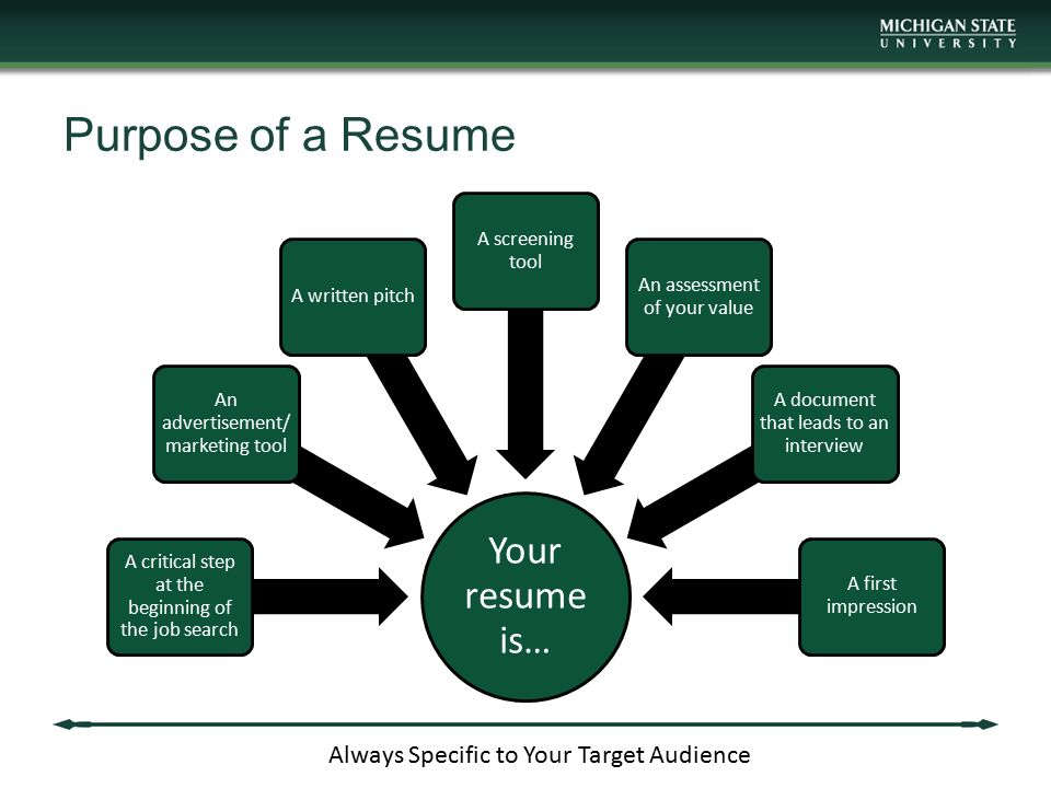 mba career services center communication workshop ppt download