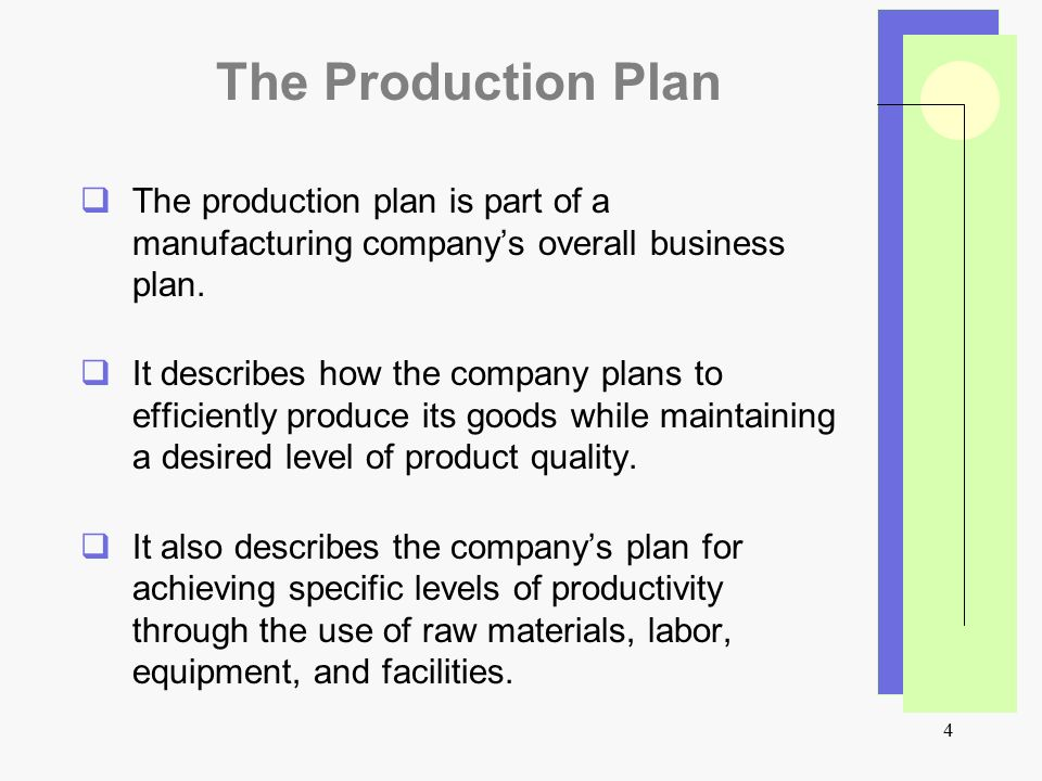 production business plan