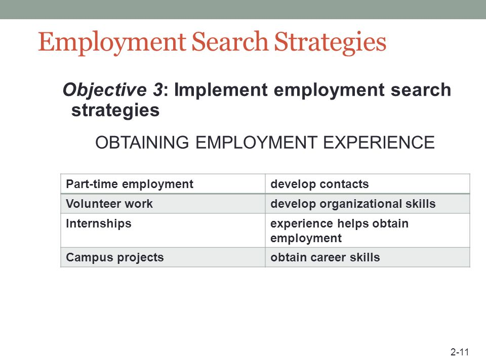 Employment Search Strategies