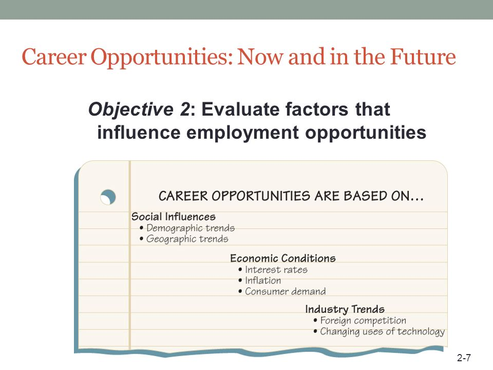 Career Opportunities: Now and in the Future
