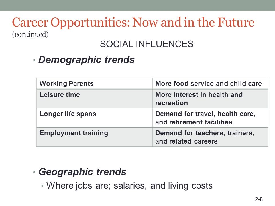 Career Opportunities: Now and in the Future (continued)
