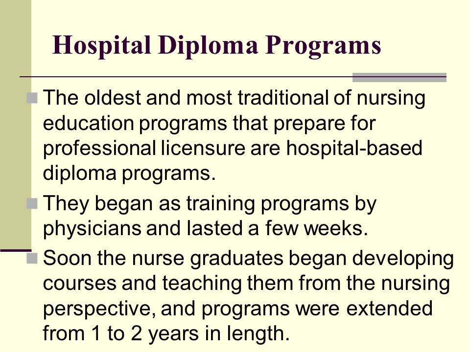 nursing and diploma program Practical nursing pn12, diploma program description the practical nursing diploma program is designed to prepare students to write the nclex-pn for licensure as practical nurses.