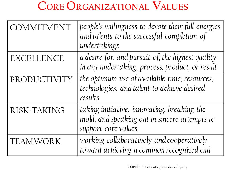 core values and organizational development Mission, vision, & core values organizational structure hud accomplishes its mission through component organizations and offices that development (cpd) function function responsible for overseeing and monitoring a range of programs for low-income families.