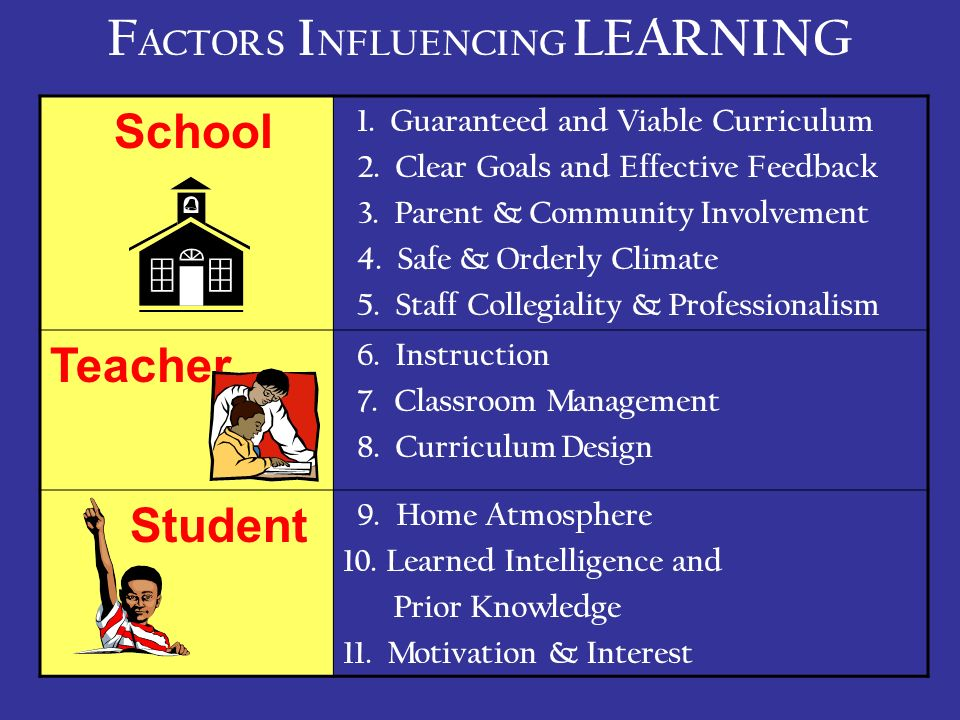 Research Design On Classroom Management ~ Creative tension disequilibrium ppt download