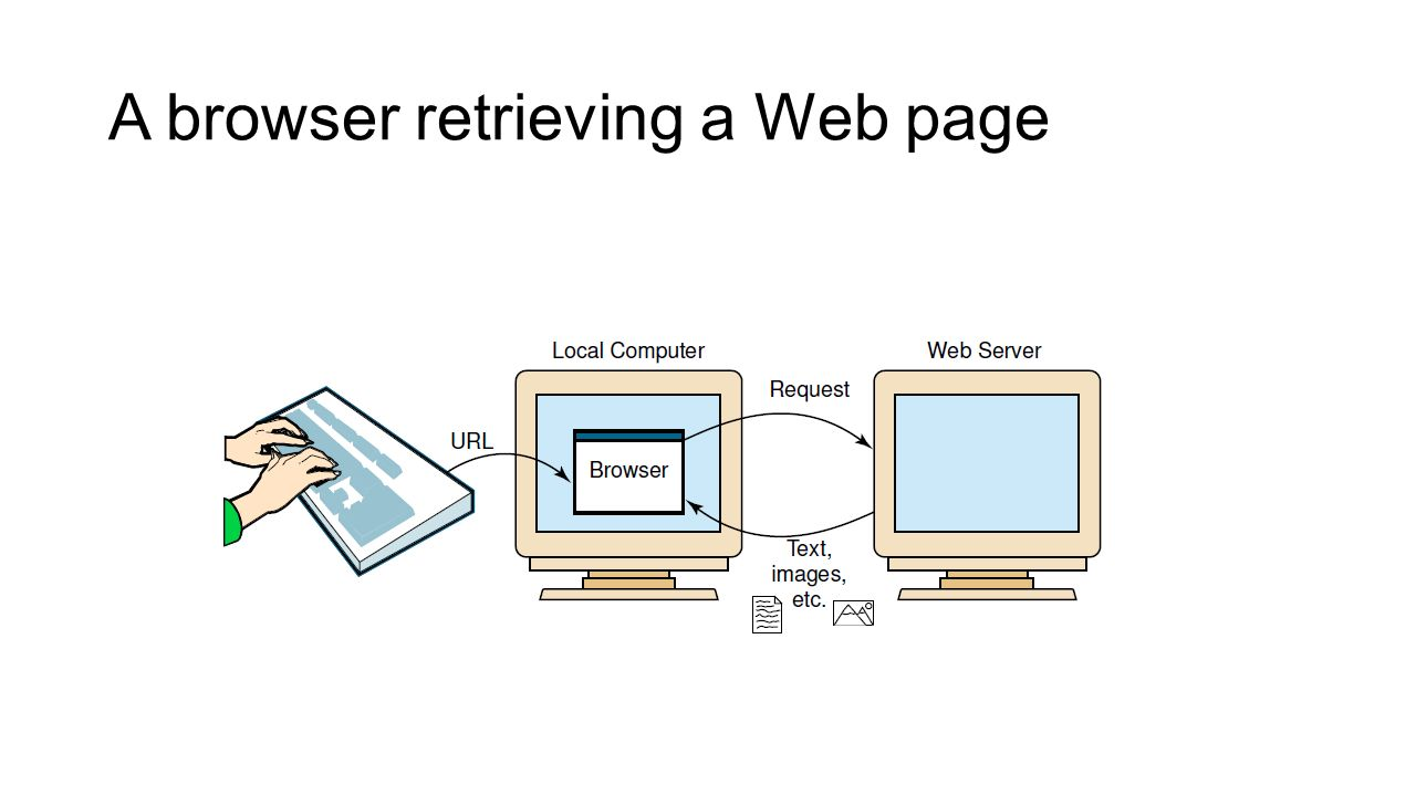 how to download a html web page