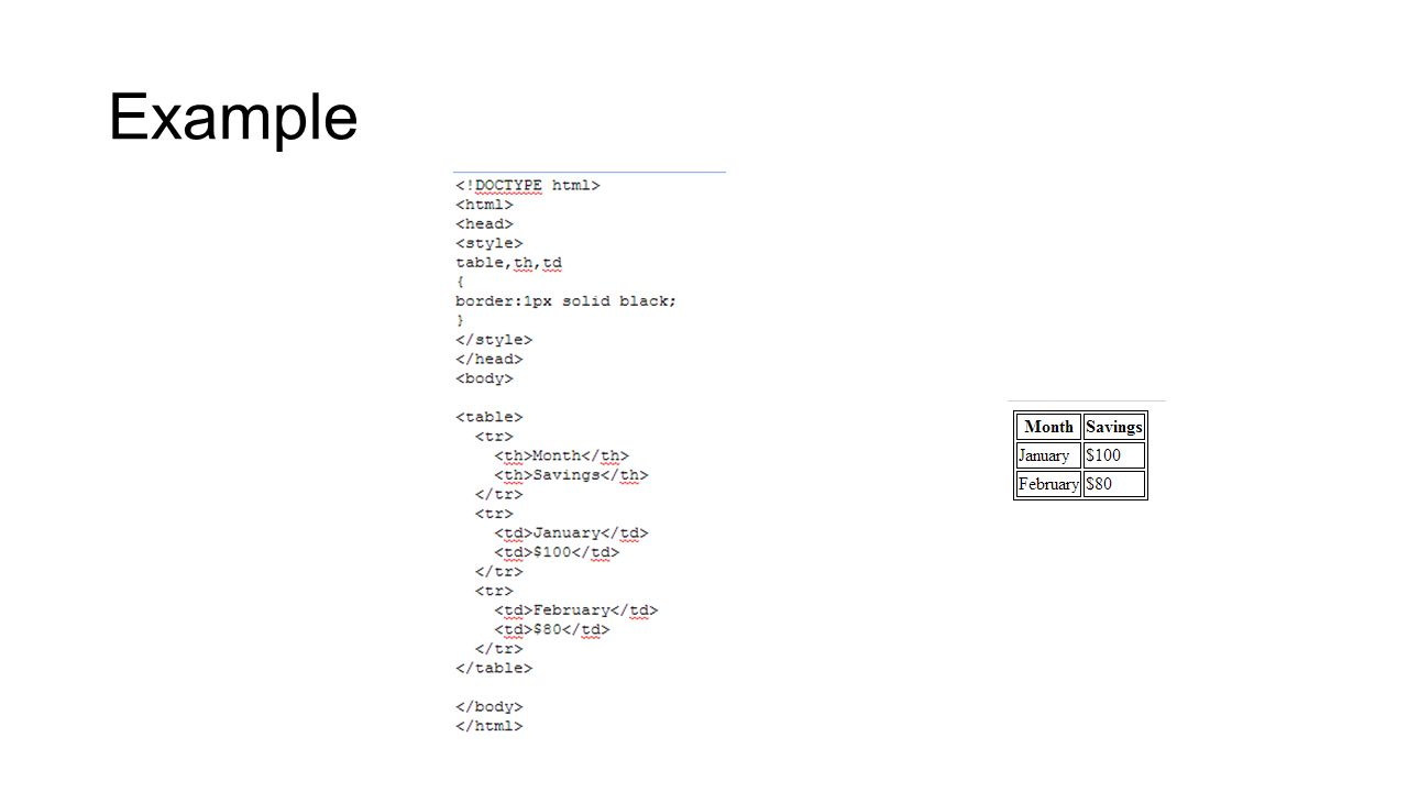 Cs105 introduction to computer concepts html ppt video for Html table border width