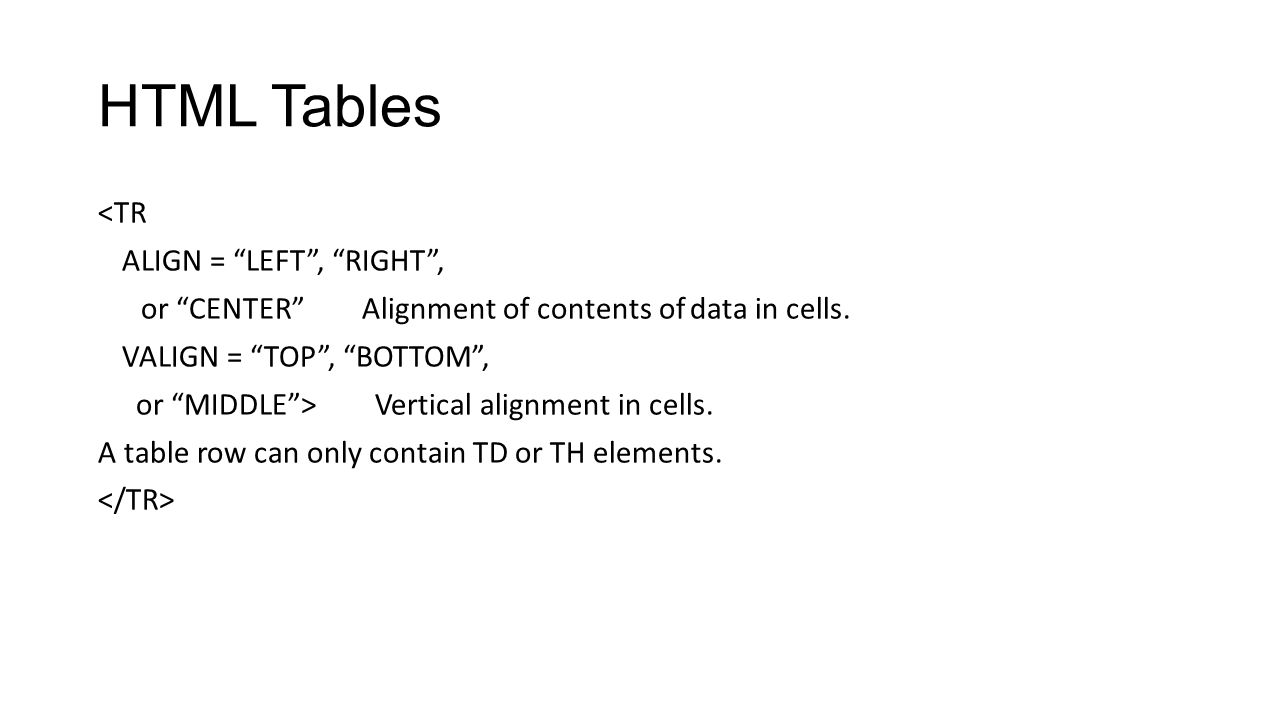 Cs105 introduction to computer concepts html ppt video for Html table tr td
