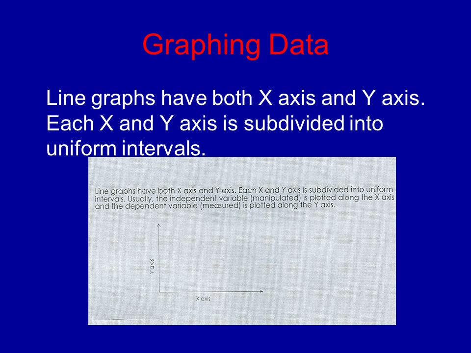 Graphing Data Line graphs have both X axis and Y axis.