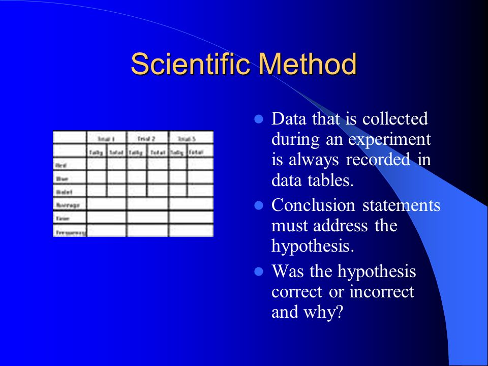 Scientific Method Data that is collected during an experiment is always recorded in data tables. Conclusion statements must address the hypothesis.
