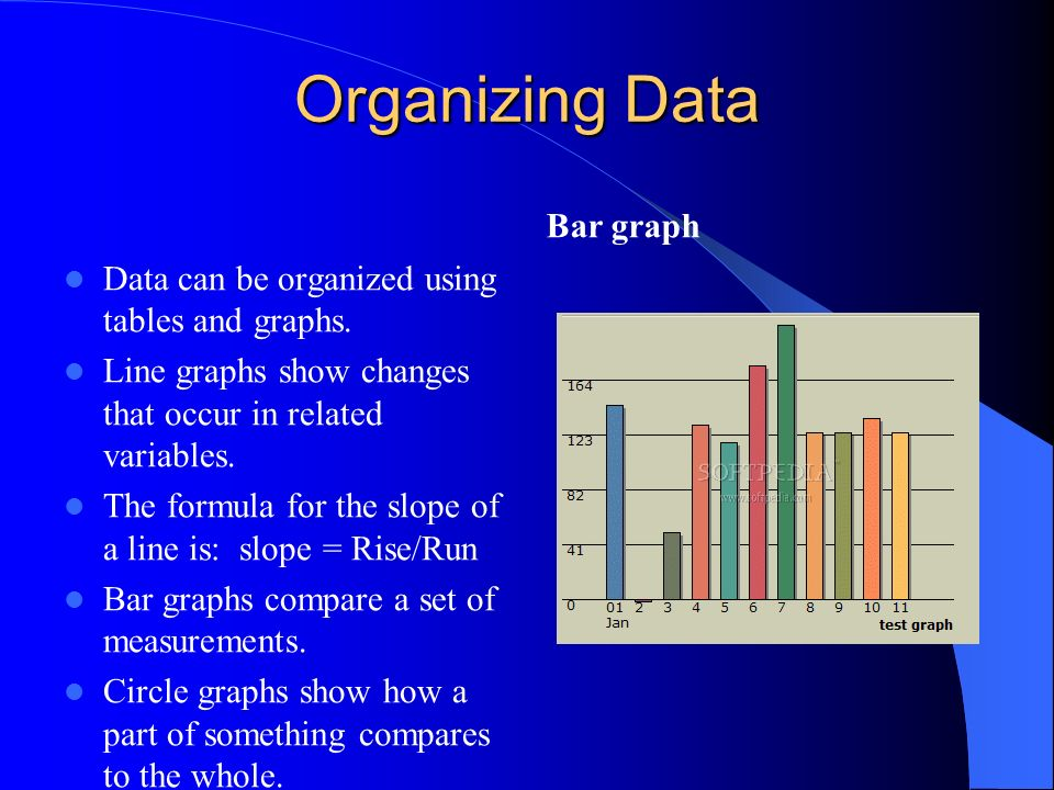Organizing Data Bar graph