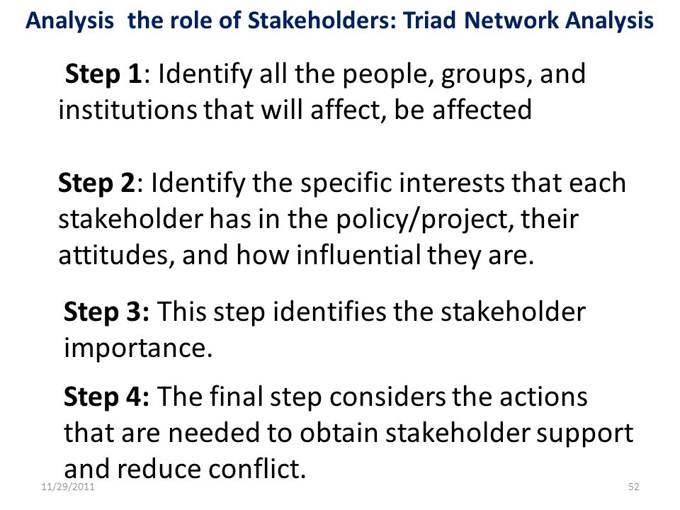 evaluate the influence different stakeholders exert in starbucks Below is an essay on evaluate the influence different stakeholders exert in one organisation from anti essays, your source for research papers, essays, and term .