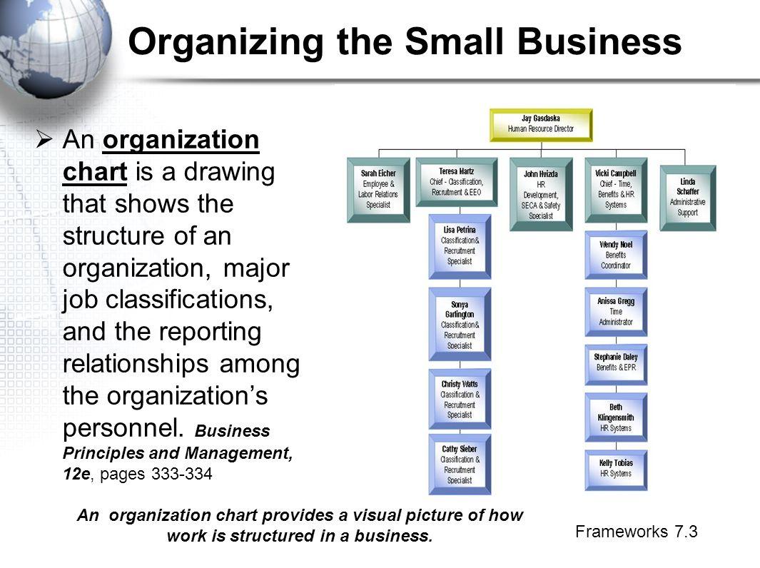 small business organizational chart - Timiz.conceptzmusic.co