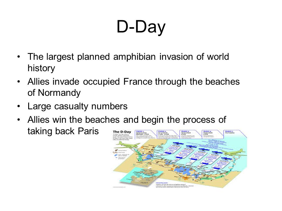 D-Day The largest planned amphibian invasion of world history