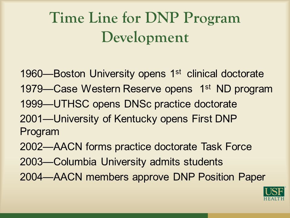 aacn position paper nursing research Position statements & papers   doctor of nursing practice (dnp) discussion paper - learn  quality of nurse practitioner practice - an overview of the research.
