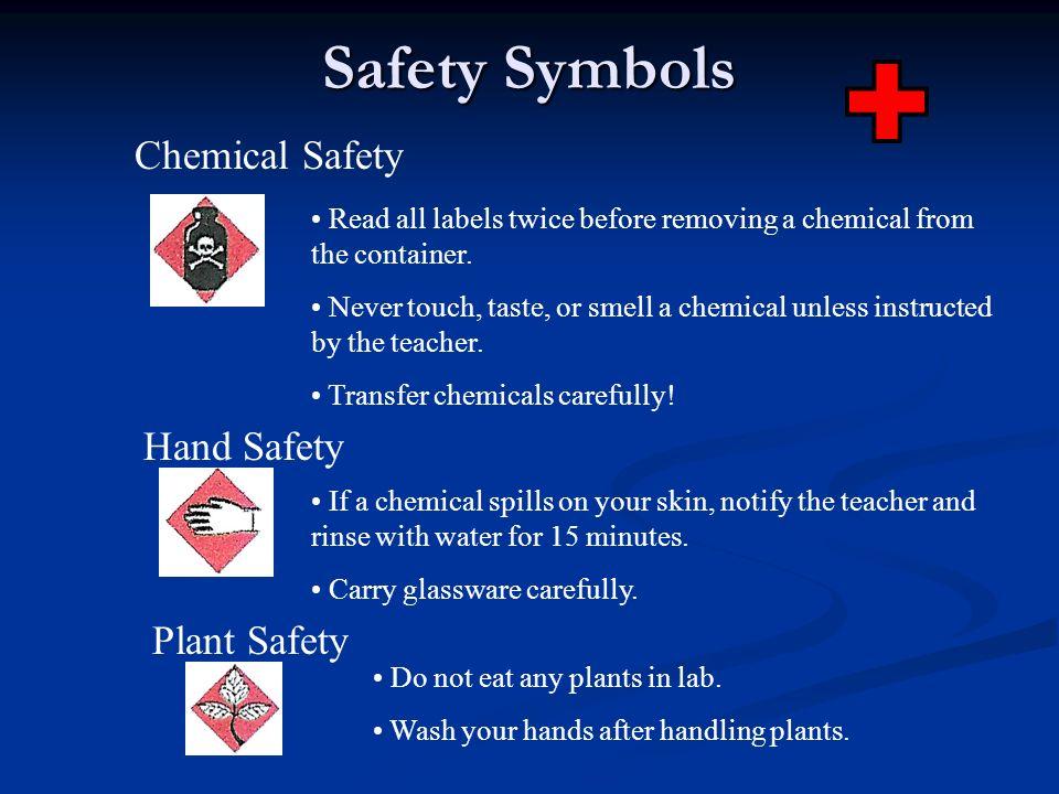 Safety Symbols Chemical Safety Hand Safety Plant Safety