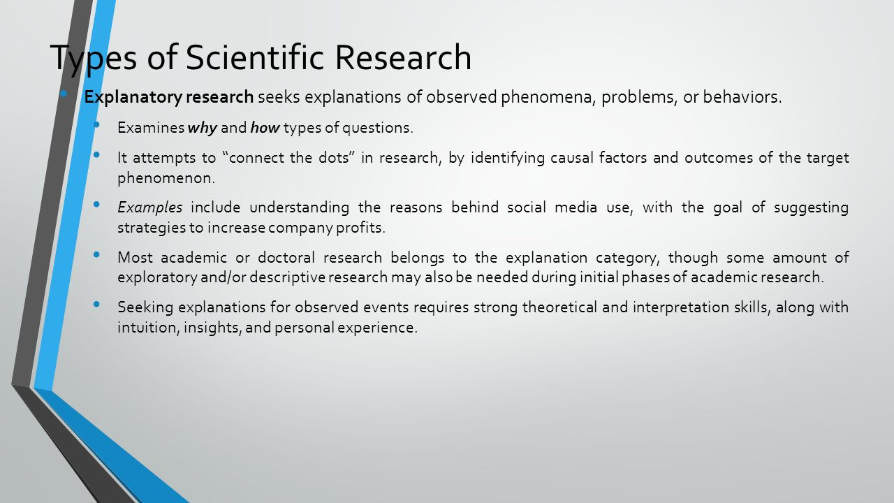 definition of explanatory research 1 exploratory research • initial research conducted to clarify and define the nature of a problem • does not provide conclusive evidence • subsequent research.