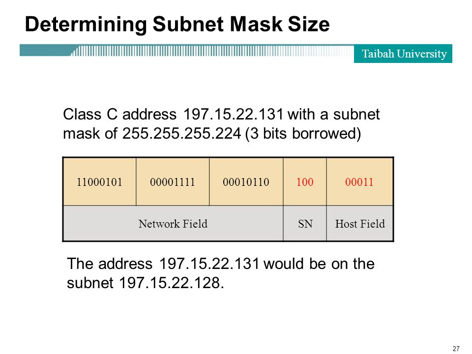 how to know subnet of size from ip address