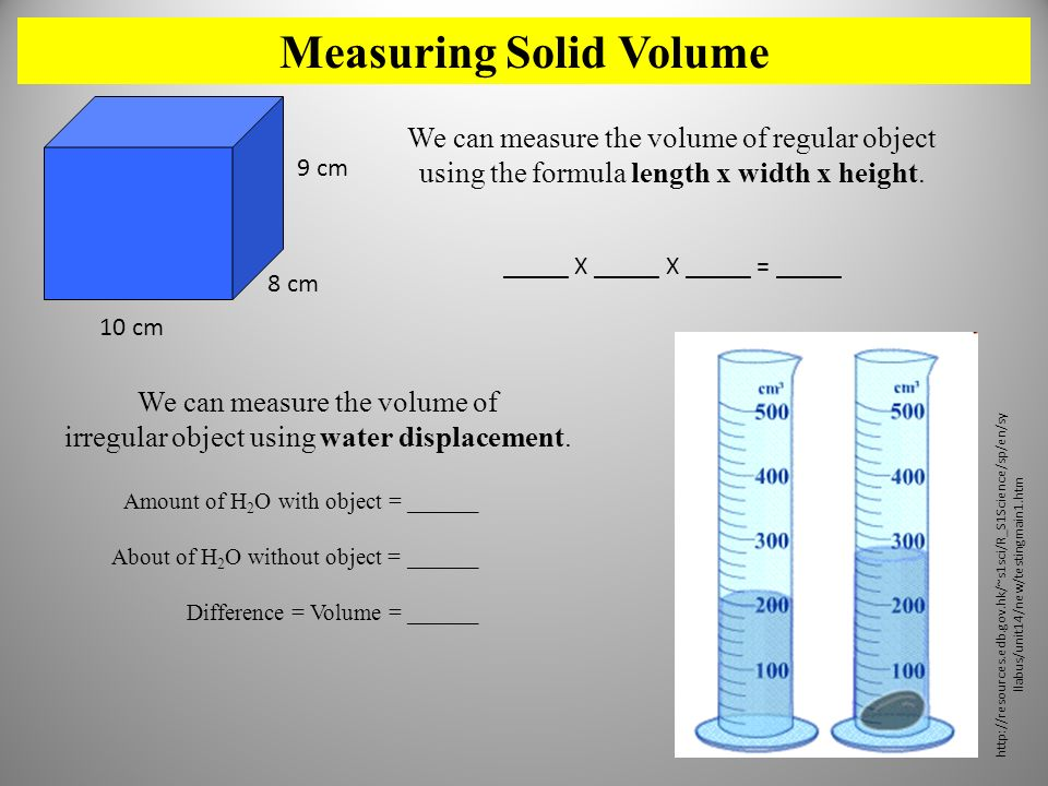 Measuring Solid Volume