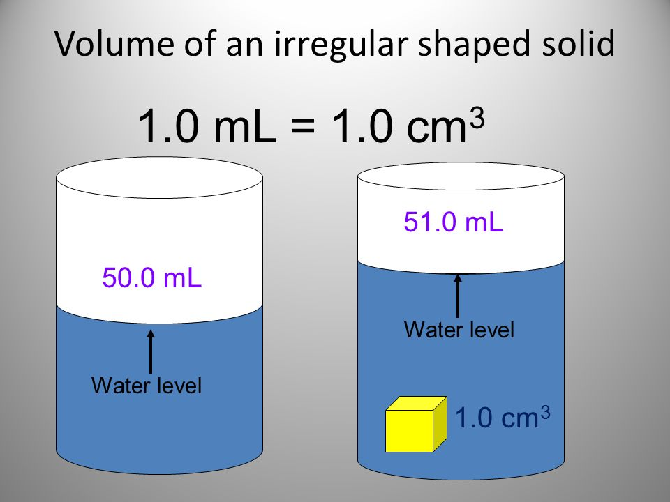 Volume of an irregular shaped solid