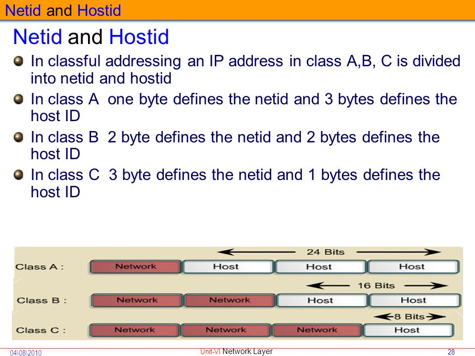 nt2460 unit 1 ip addresses classes Answers to sample questions on network layer 1) ip packets on a certain network can carry a maximum of only 500 bytes in the data  ip addresses to the 5 pcs and to .