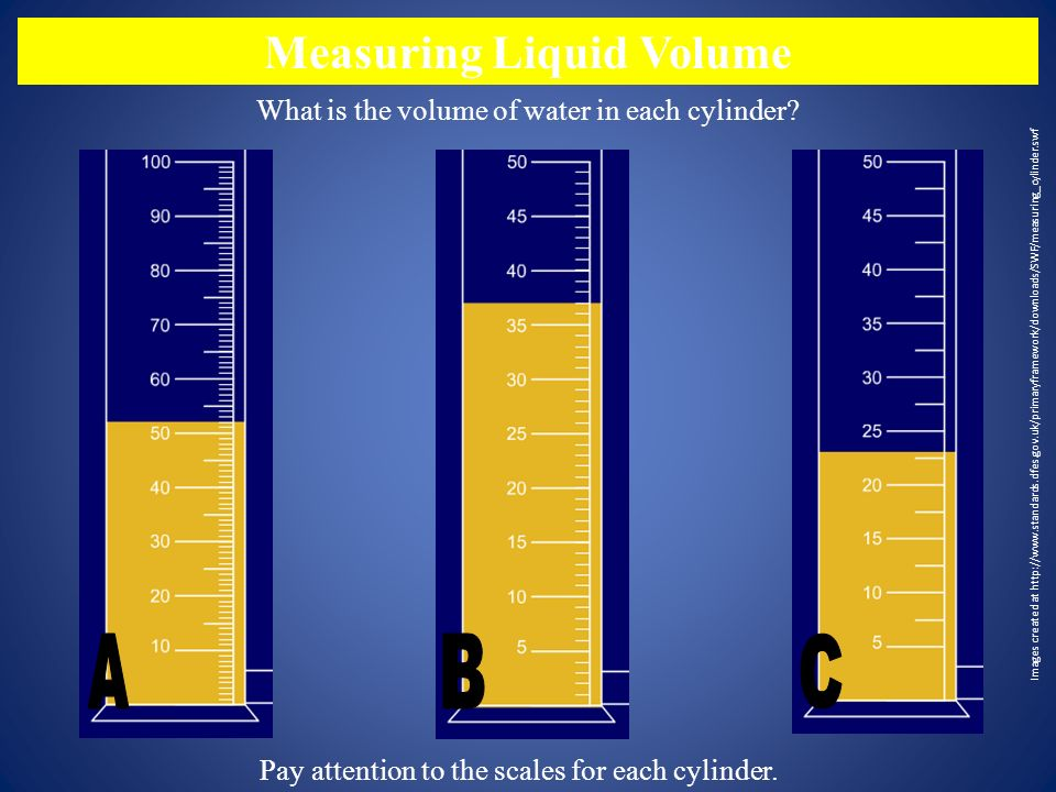 Measuring Liquid Volume