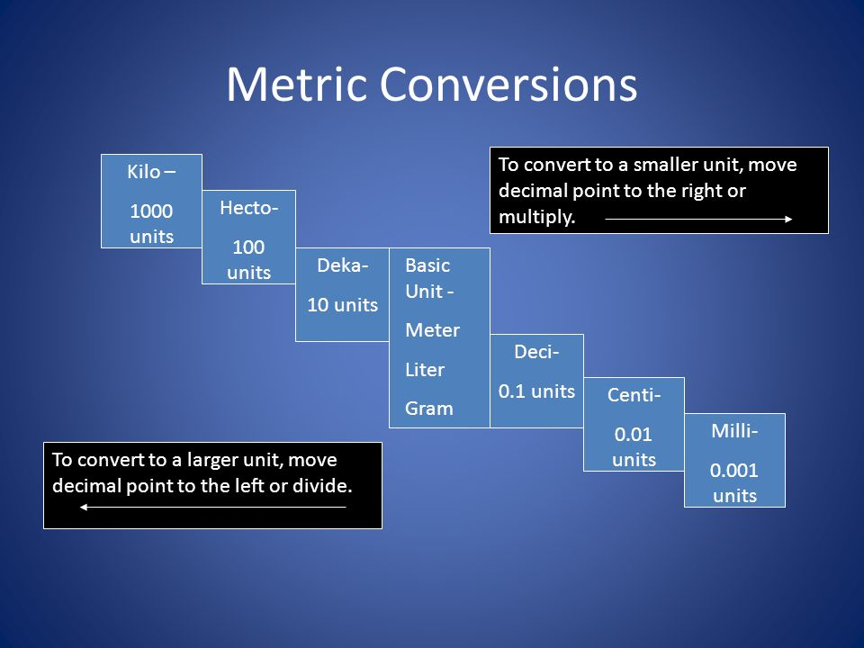 Metric Conversions To convert to a smaller unit, move decimal point to the right or multiply. Kilo –