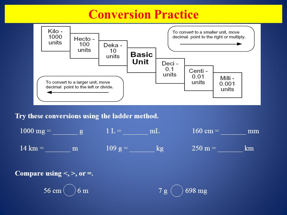 Conversion Practice Try these conversions using the ladder method.