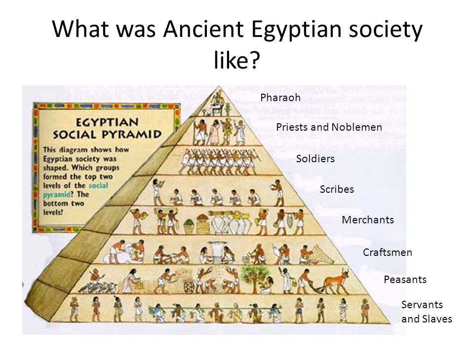 how women were treated in the ancient egyptian society The role of women in ancient egypt  meaning women could have played a more prominent role in egyptian society just as there were many female pharaohs for women to look to, there were.