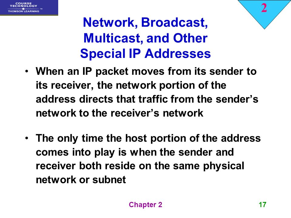 how to find the host portion of an ip address