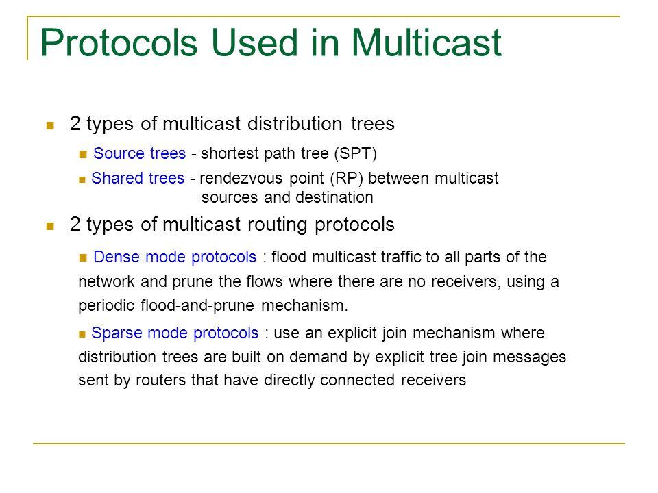 Multicast Traffic Generator Windows - waysxsonar
