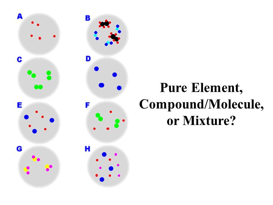 Unit 3 Properties Of Matter Ppt Video Online Download