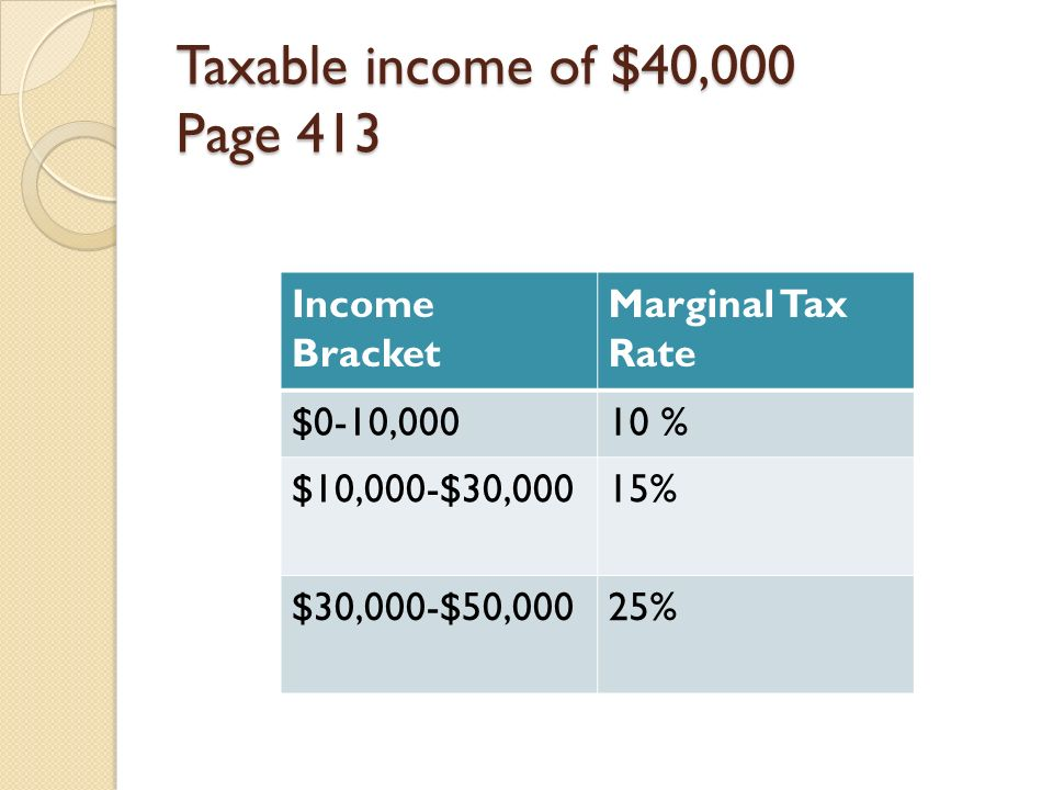 Taxable income of $40,000 Page 413
