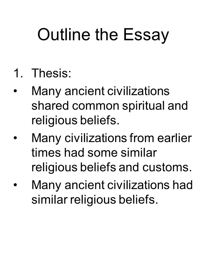 essay on religion beliefs