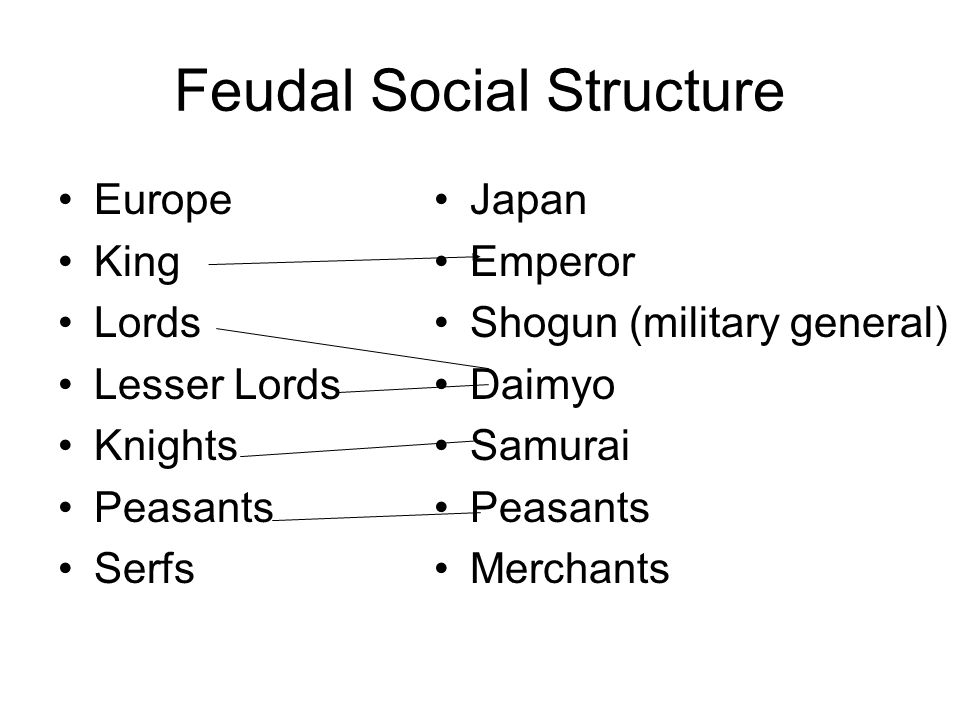 Feudal Social Structure