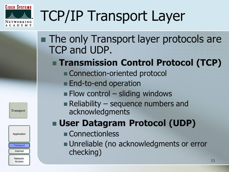 transmission control protocol and windows media Transmission control protocol (tcp)  • state transition diagram • tcp oeration • tcp package position of tcp in tcp/ip protocol suite process to process communication 121 2 tcp versus ip port numbers tcp services 122 stream delivery tcp is a byte stream oriented protocol  • windows marks what data is to be sent, has been sent.