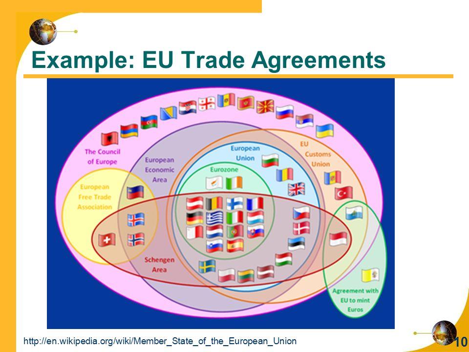 Example: EU Trade Agreements
