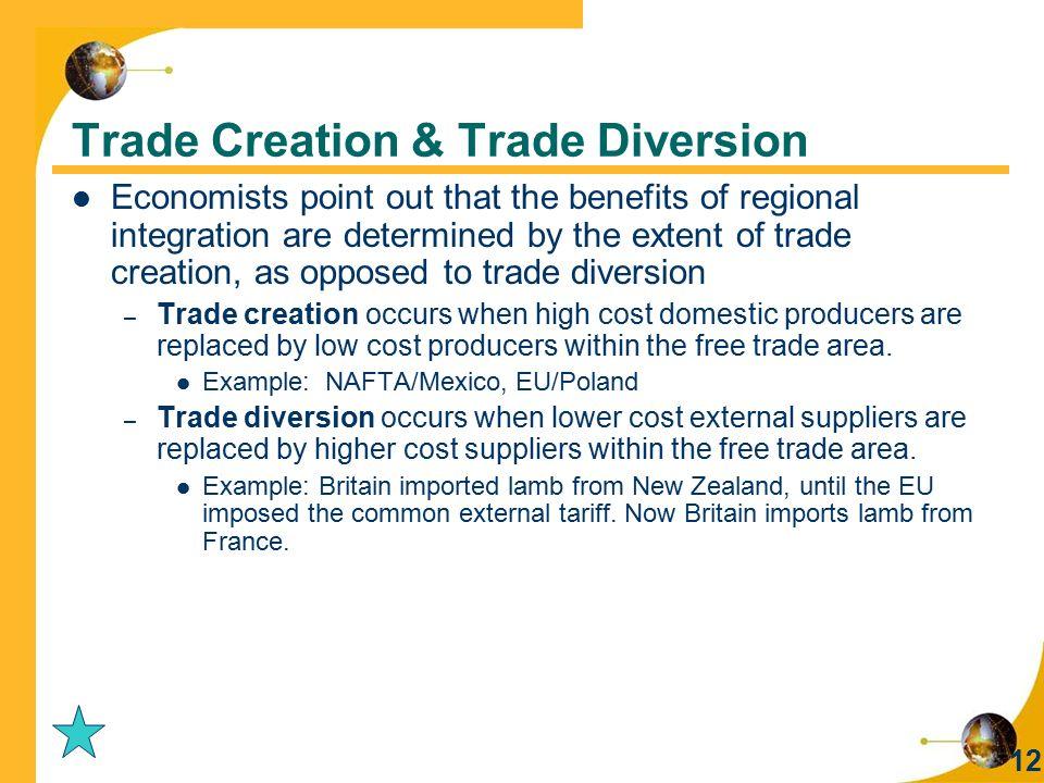Trade Creation & Trade Diversion