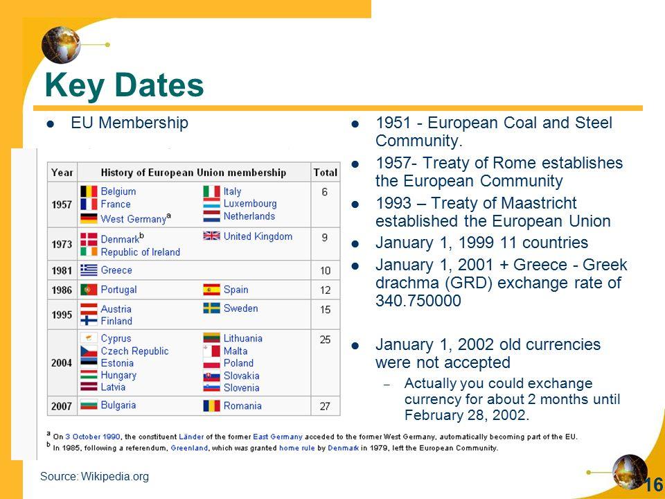 Key Dates EU Membership 1951 - European Coal and Steel Community.