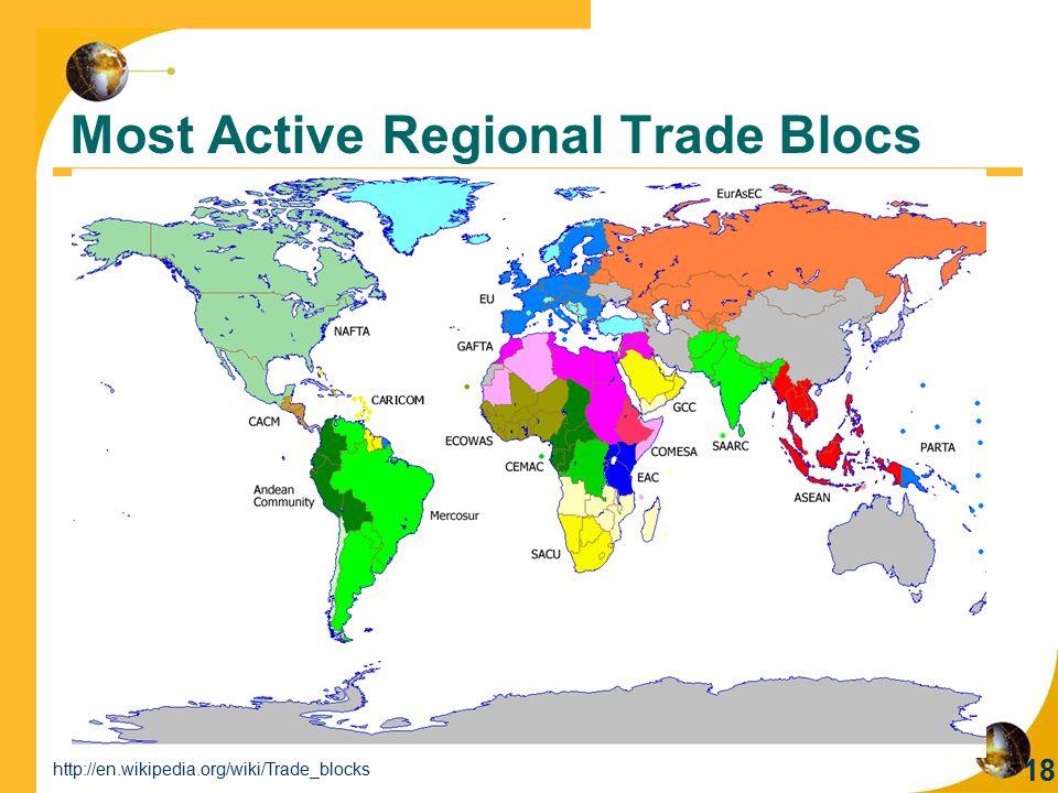 Most Active Regional Trade Blocs