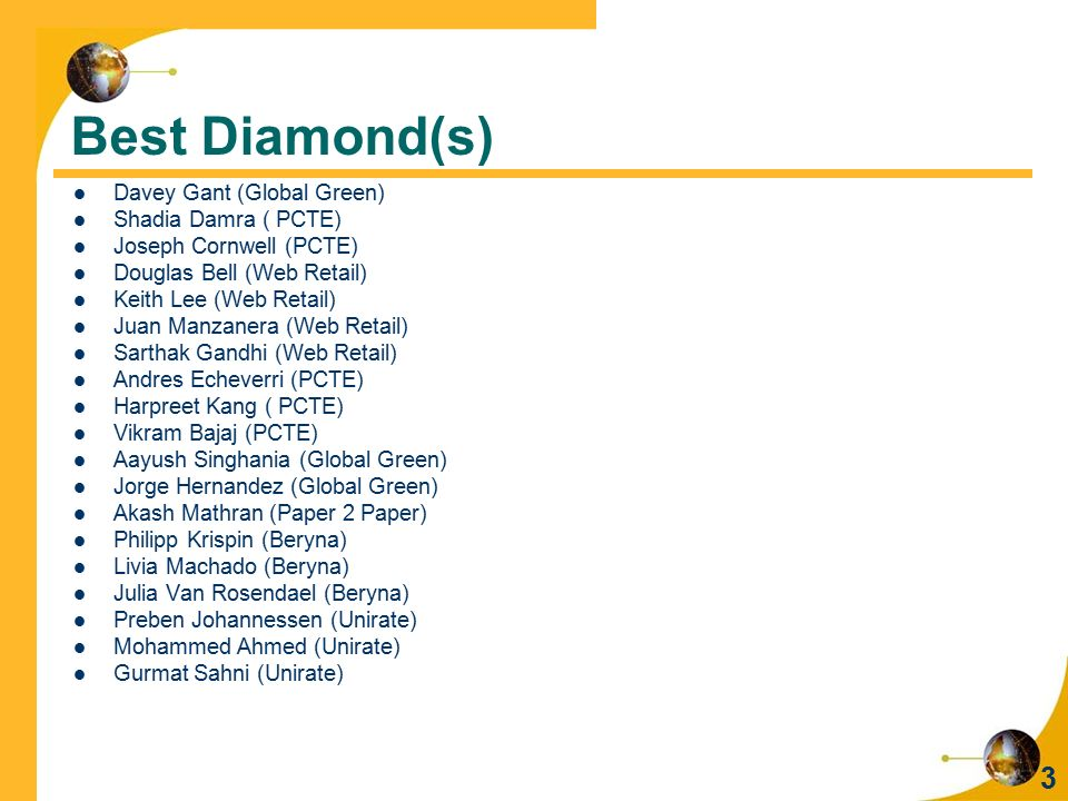 Best Diamond(s) Davey Gant (Global Green) Shadia Damra ( PCTE)
