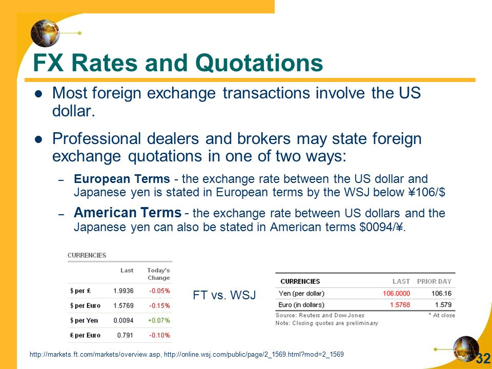 FX Rates and Quotations