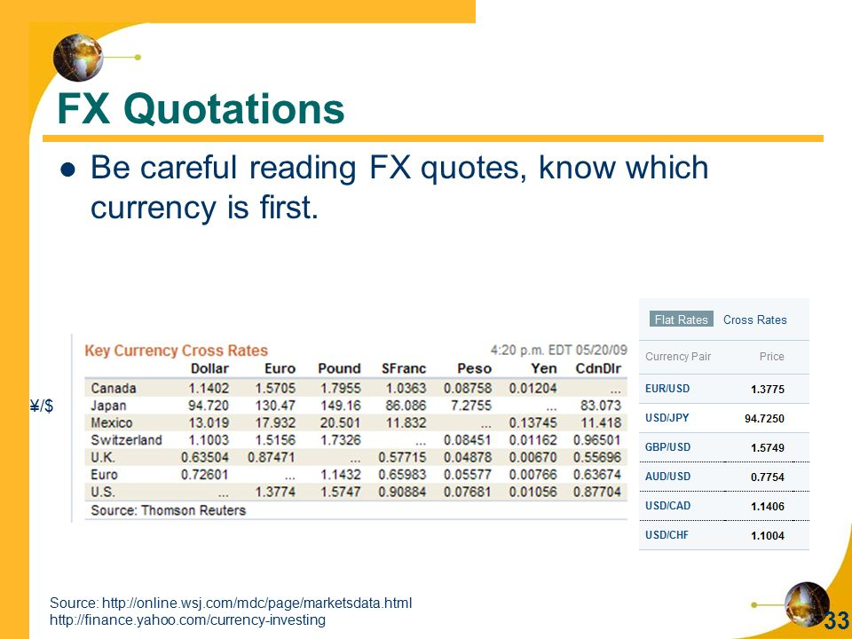 FX Quotations Be careful reading FX quotes, know which currency is first. ¥/$ Source: http://online.wsj.com/mdc/page/marketsdata.html.