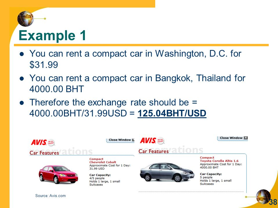 Example 1 You can rent a compact car in Washington, D.C. for $31.99