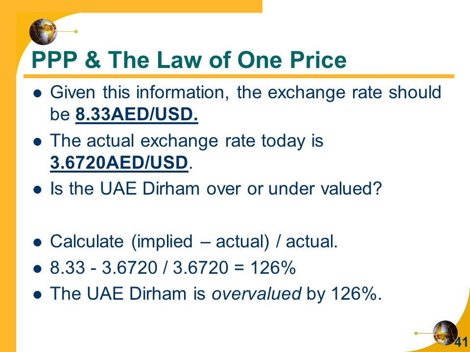 PPP & The Law of One Price