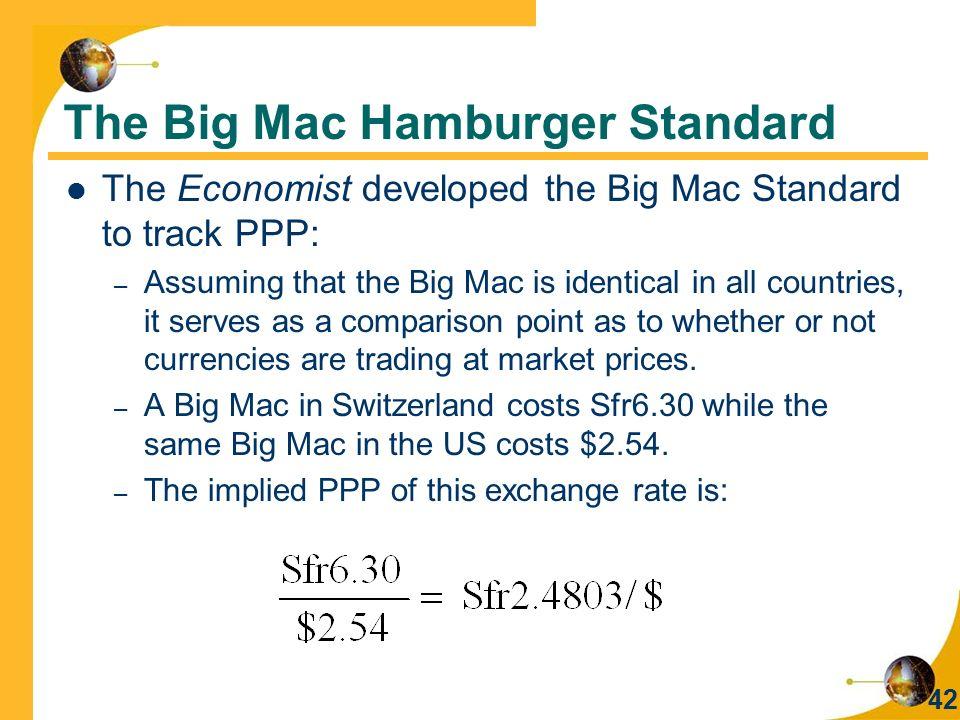 The Big Mac Hamburger Standard