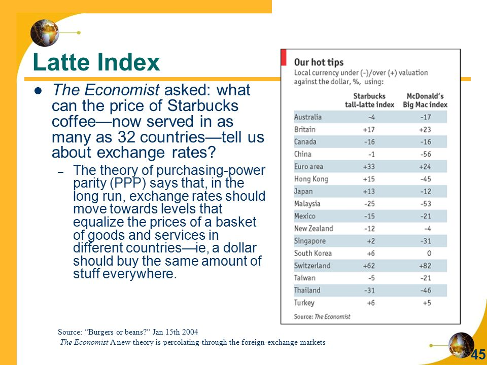 Latte Index The Economist asked: what can the price of Starbucks coffee—now served in as many as 32 countries—tell us about exchange rates