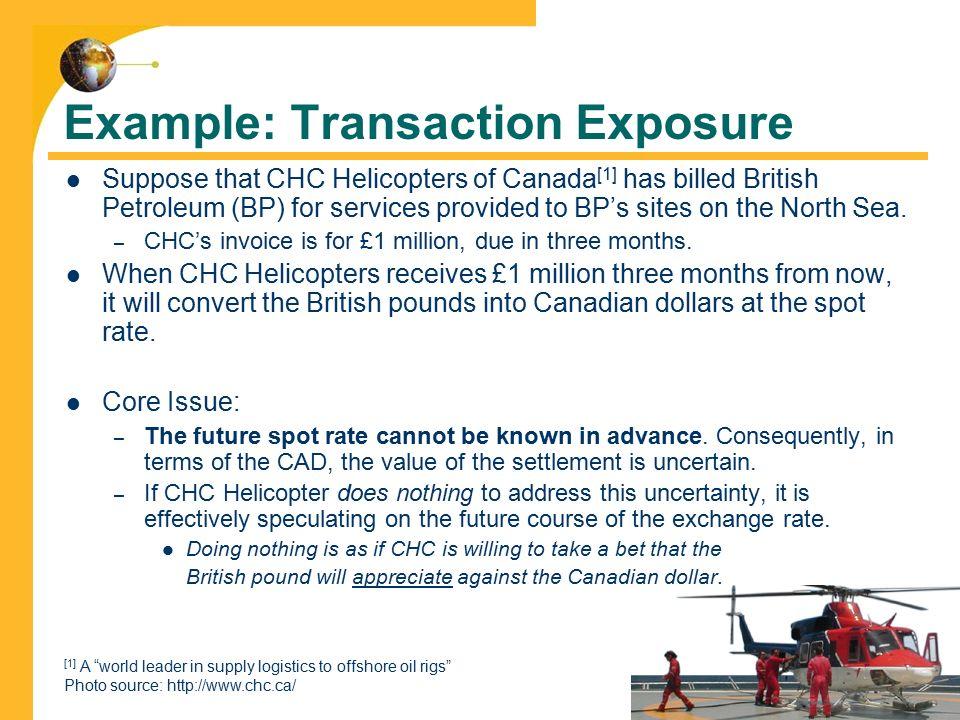 Example: Transaction Exposure