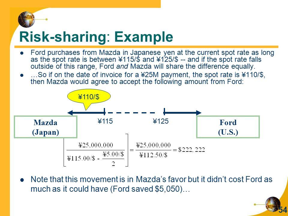 Risk-sharing: Example
