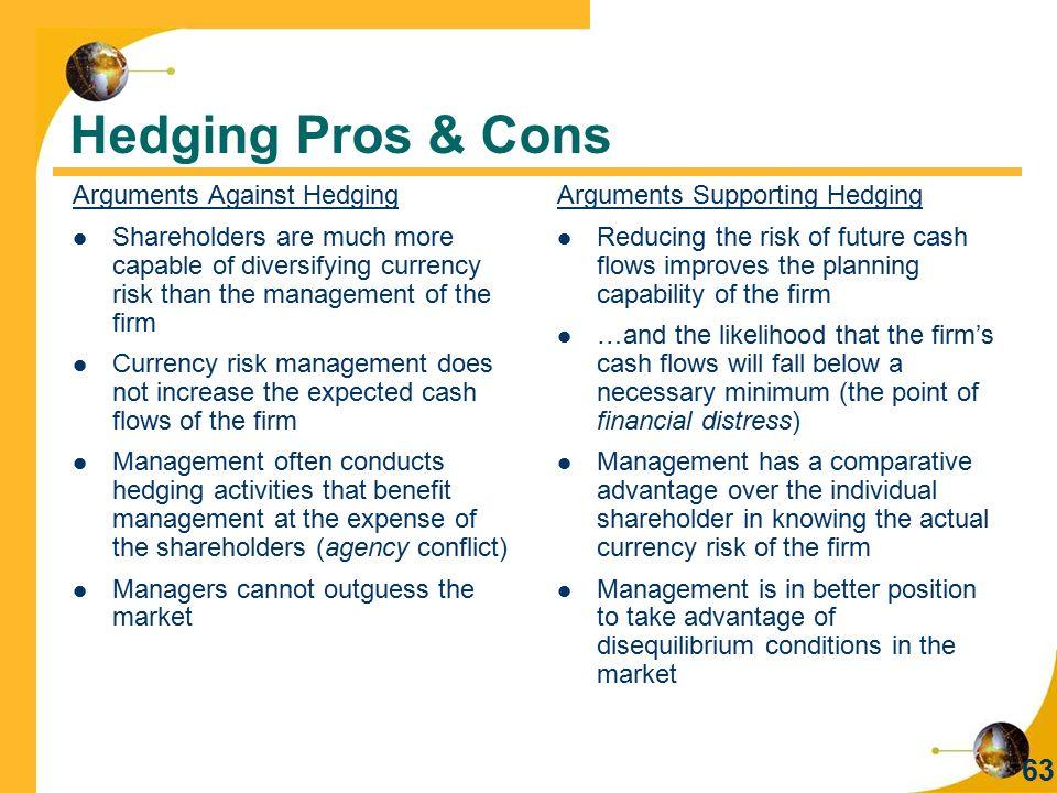 Hedging Pros & Cons Arguments Against Hedging