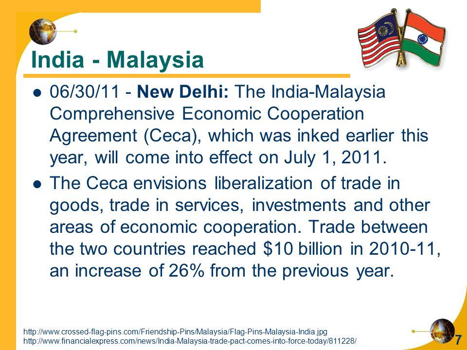 India - Malaysia